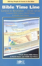 Bible Time Line - 300 Key People & Events in the Bible