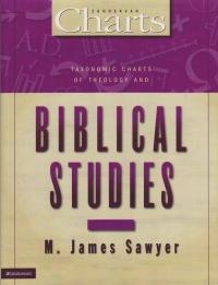 Taxonomic Charts of Theology and Biblical Studies